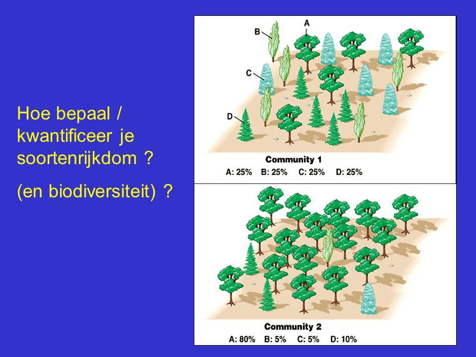 Hoe bepaal / kwantificeer je soortenrijkdom