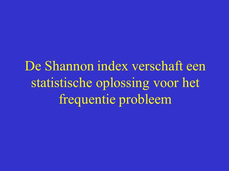 De Shannon index verschaft een statistische oplossing voor het frequentie probleem