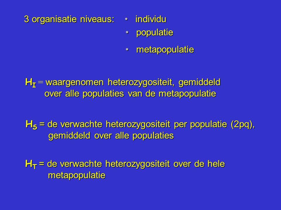 3 organisatie niveaus: individu. populatie. metapopulatie. HI = waargenomen heterozygositeit, gemiddeld over alle populaties van de metapopulatie.