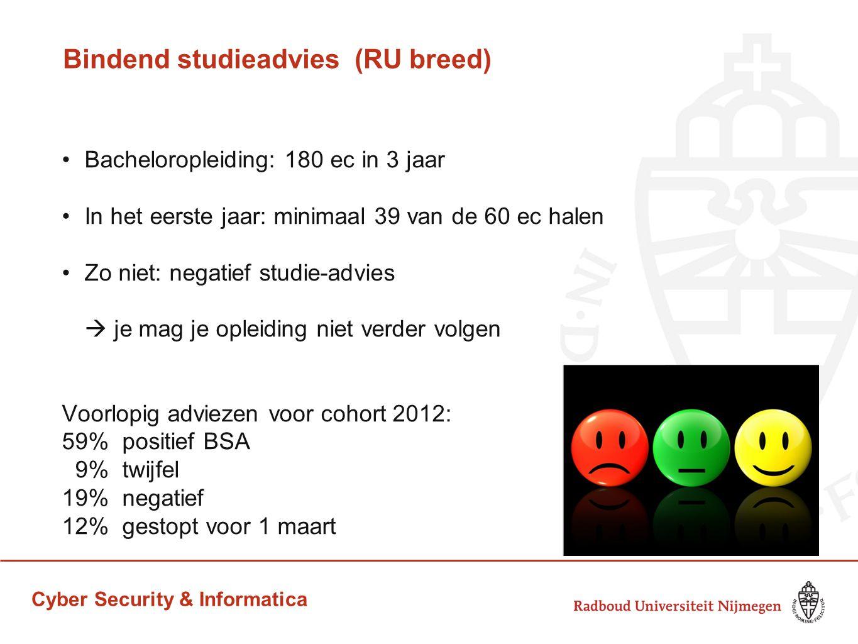 Bindend studieadvies (RU breed)