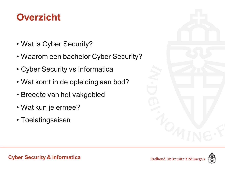 Overzicht Wat is Cyber Security Waarom een bachelor Cyber Security