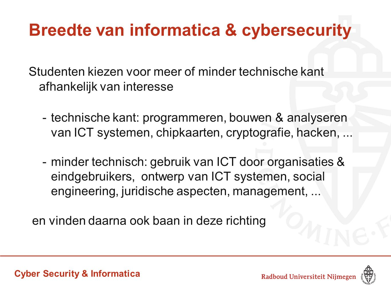 Breedte van informatica & cybersecurity