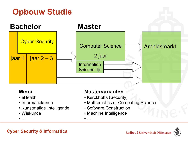 Information Science 1jr