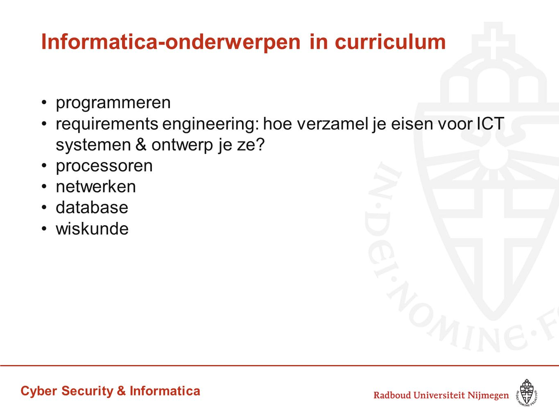 Informatica-onderwerpen in curriculum