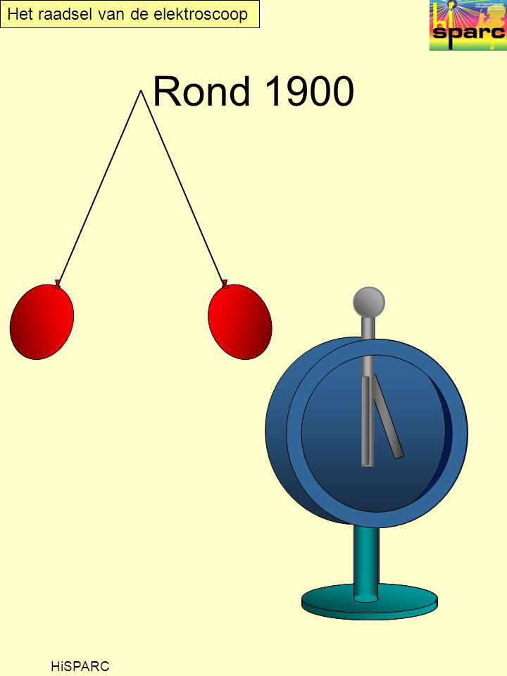 Rond 1900 Een van de problemen die wetenschappers rond 1900 niet konden uitleggen was de zich spontaan ontladende elektroscoop.