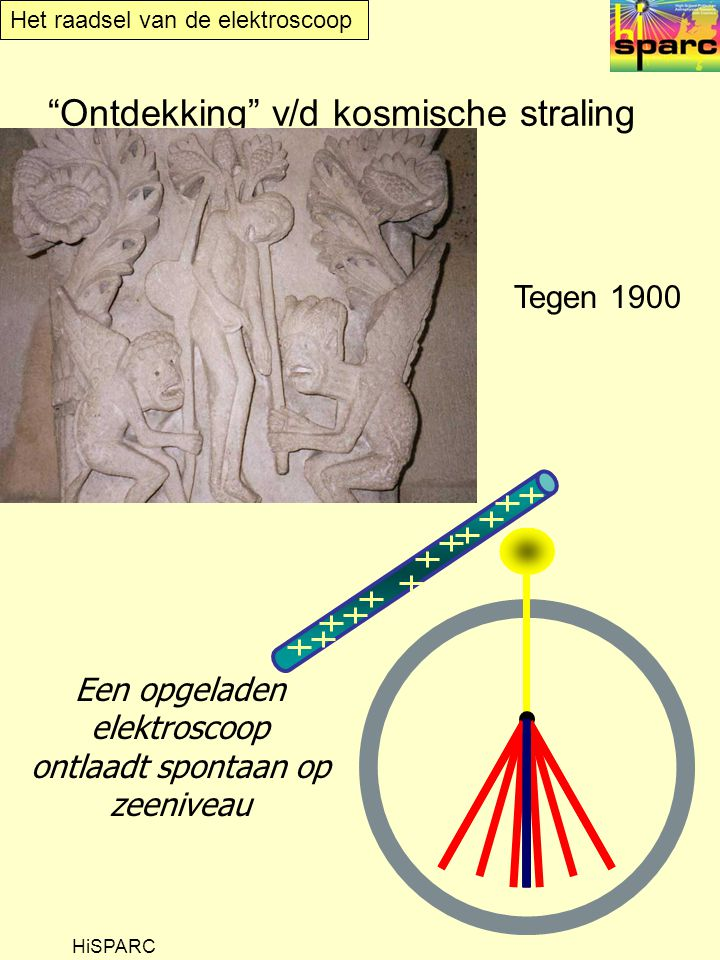 Ontdekking v/d kosmische straling
