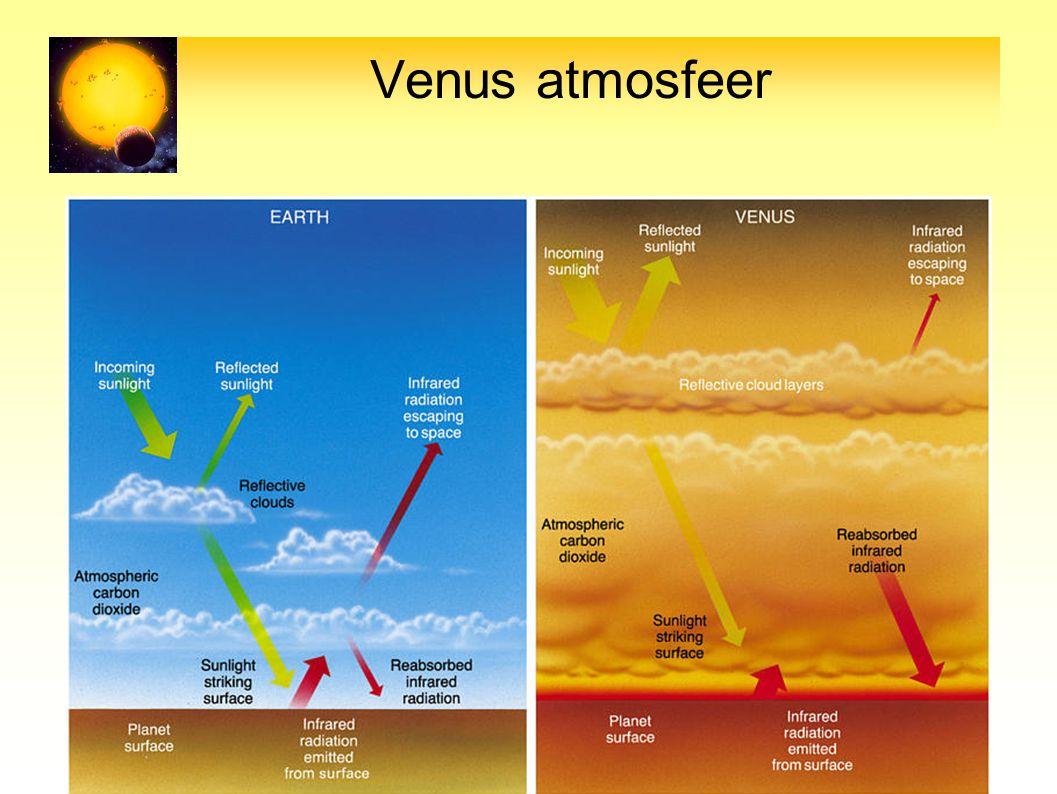 Venus atmosfeer 12