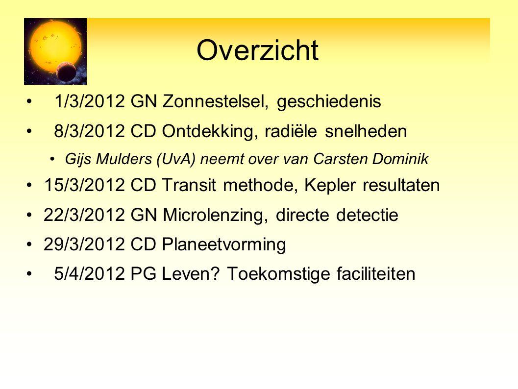 Overzicht 1/3/2012 GN Zonnestelsel, geschiedenis