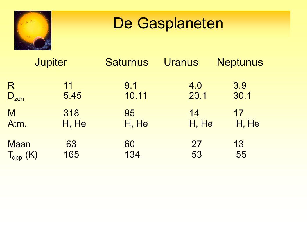 De Gasplaneten Jupiter Saturnus Uranus Neptunus R 11 9.1 4.0 3.9