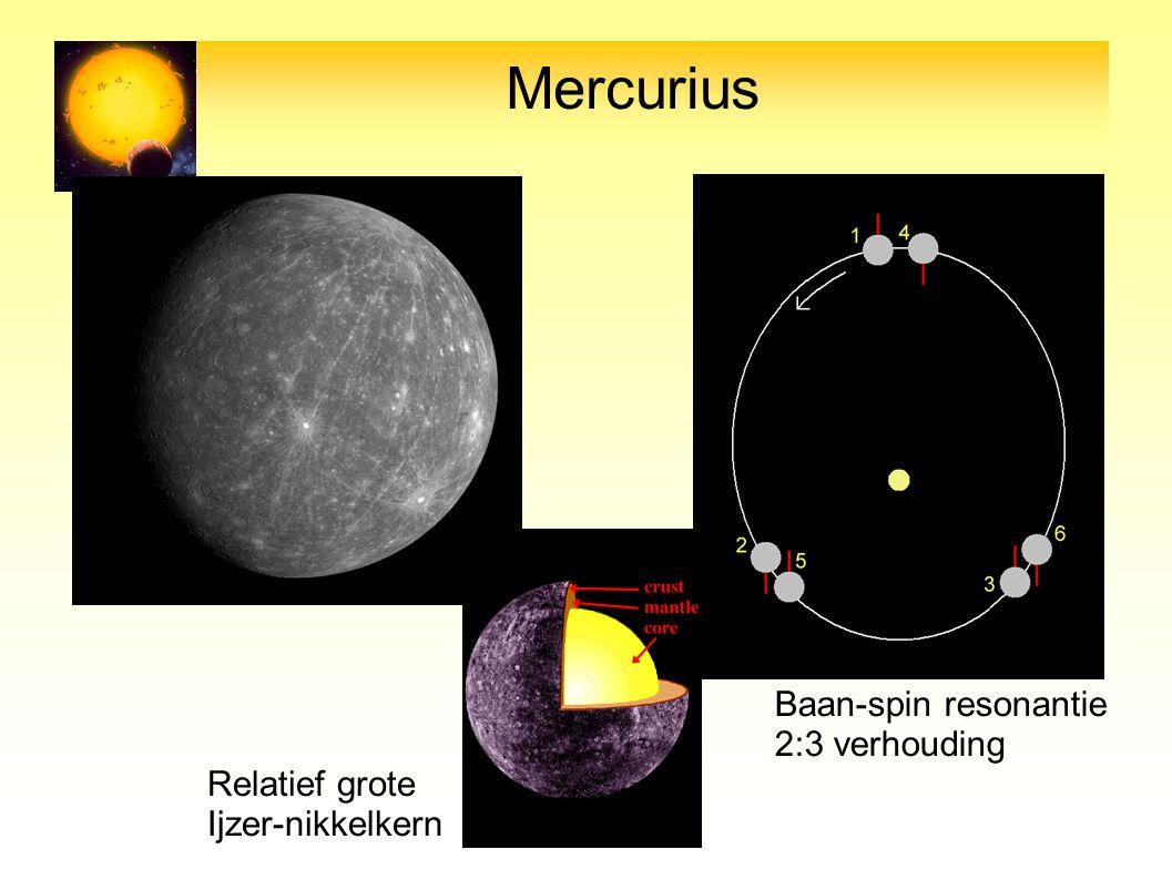 Mercurius Baan-spin resonantie 2:3 verhouding Relatief grote