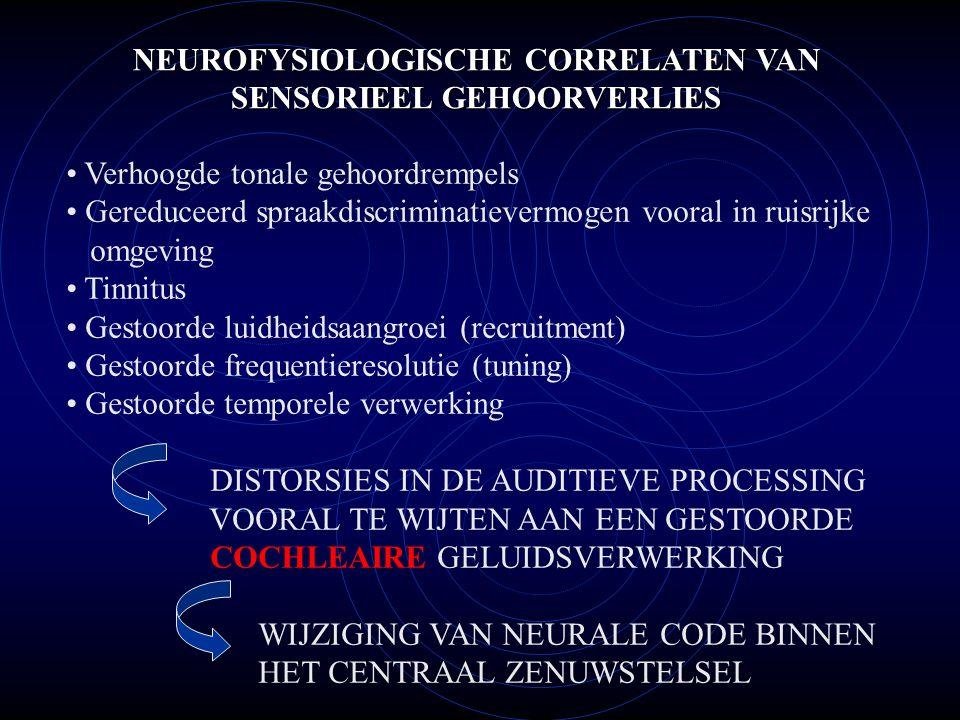 NEUROFYSIOLOGISCHE CORRELATEN VAN SENSORIEEL GEHOORVERLIES