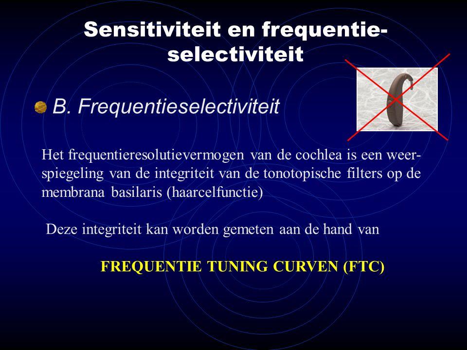 Sensitiviteit en frequentie-selectiviteit