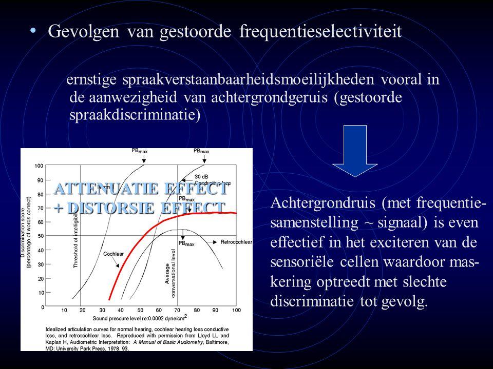 Gevolgen van gestoorde frequentieselectiviteit