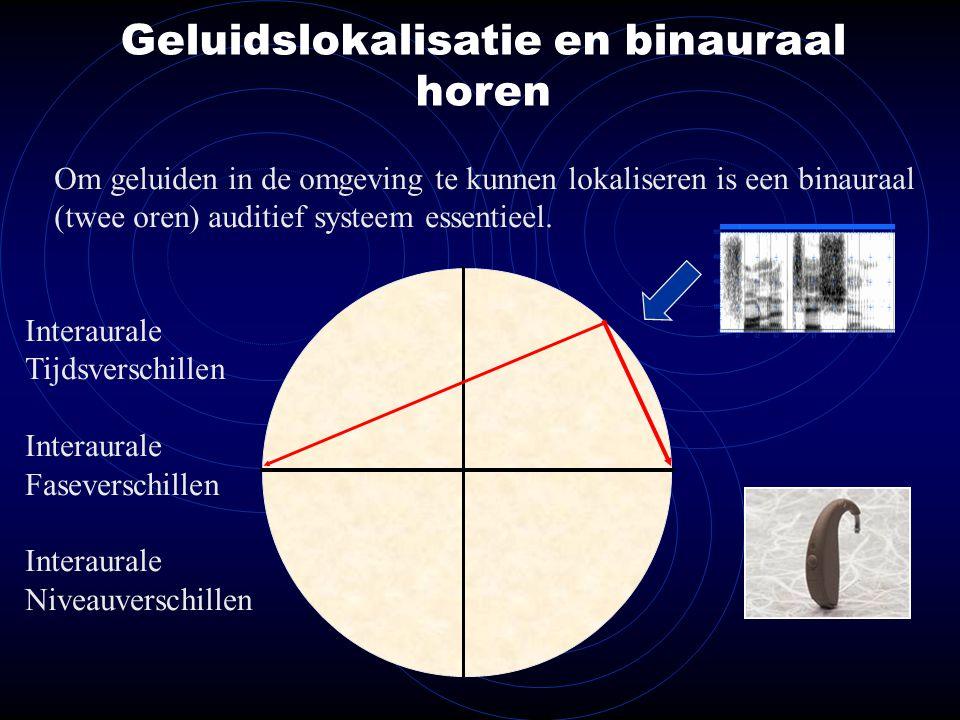 Geluidslokalisatie en binauraal horen