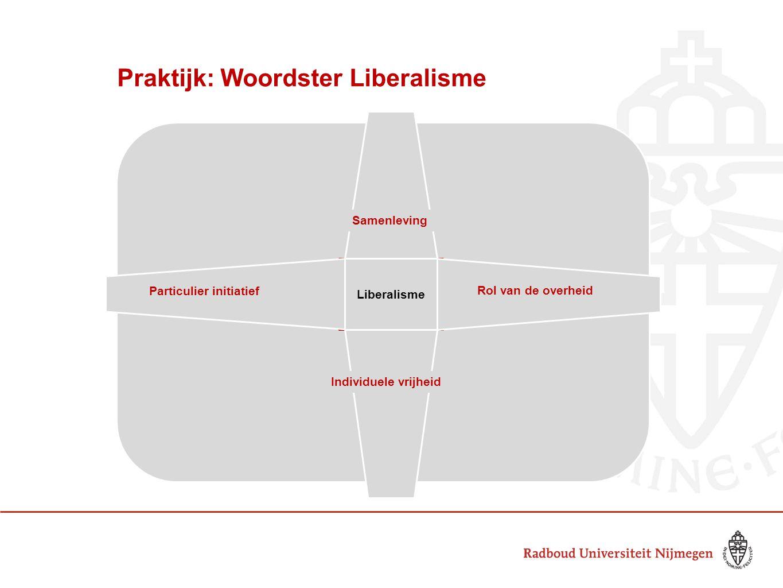 Praktijk: Woordster Liberalisme
