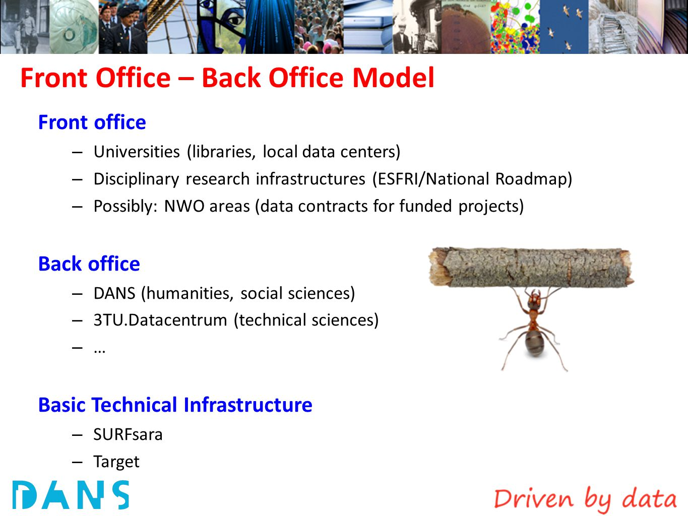 Front Office – Back Office Model