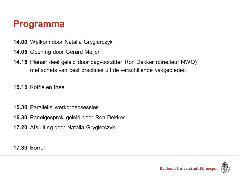 Programma 14.00 Welkom door Natalia Grygierczyk