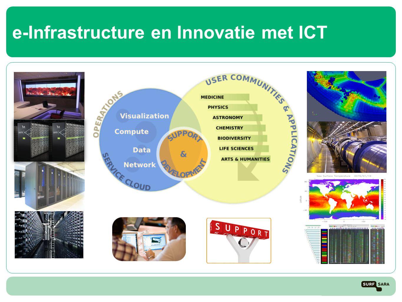 e-Infrastructure en Innovatie met ICT