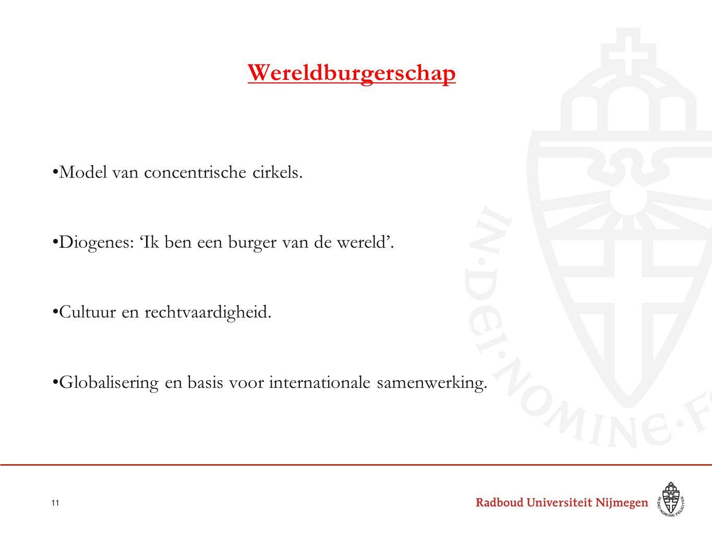 Wereldburgerschap Model van concentrische cirkels.