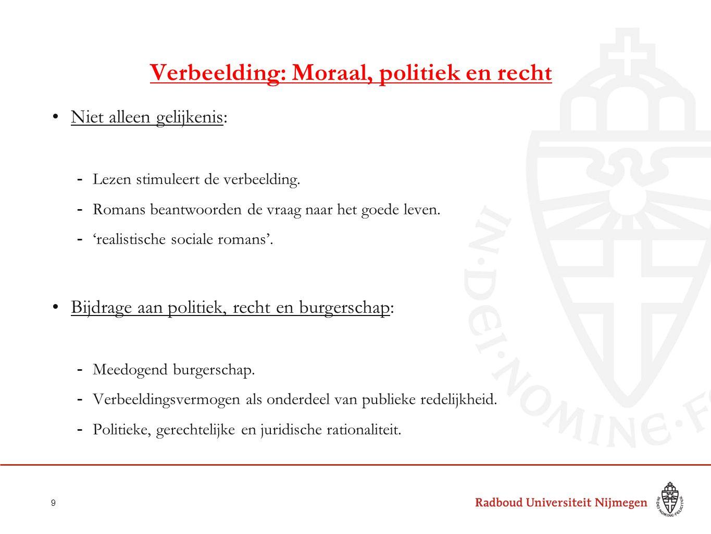 Verbeelding: Moraal, politiek en recht