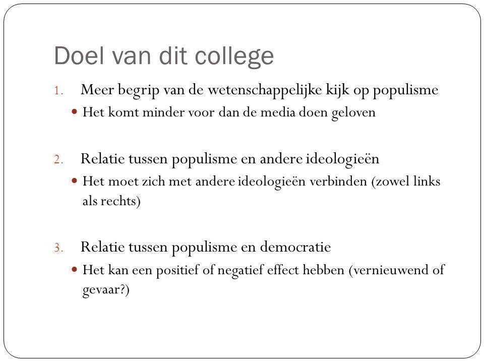 Doel van dit college Meer begrip van de wetenschappelijke kijk op populisme. Het komt minder voor dan de media doen geloven.