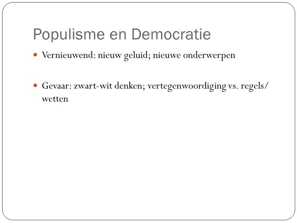 Populisme en Democratie