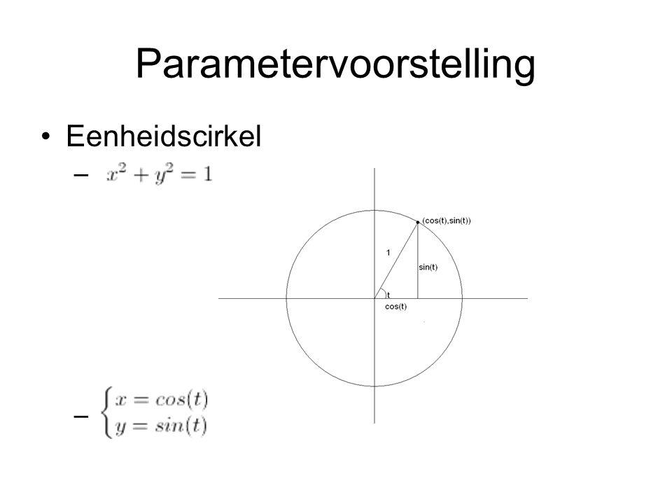 Parametervoorstelling
