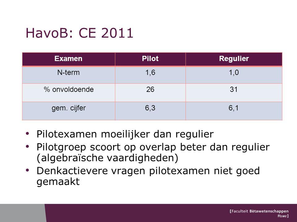 HavoB: CE 2011 Pilotexamen moeilijker dan regulier
