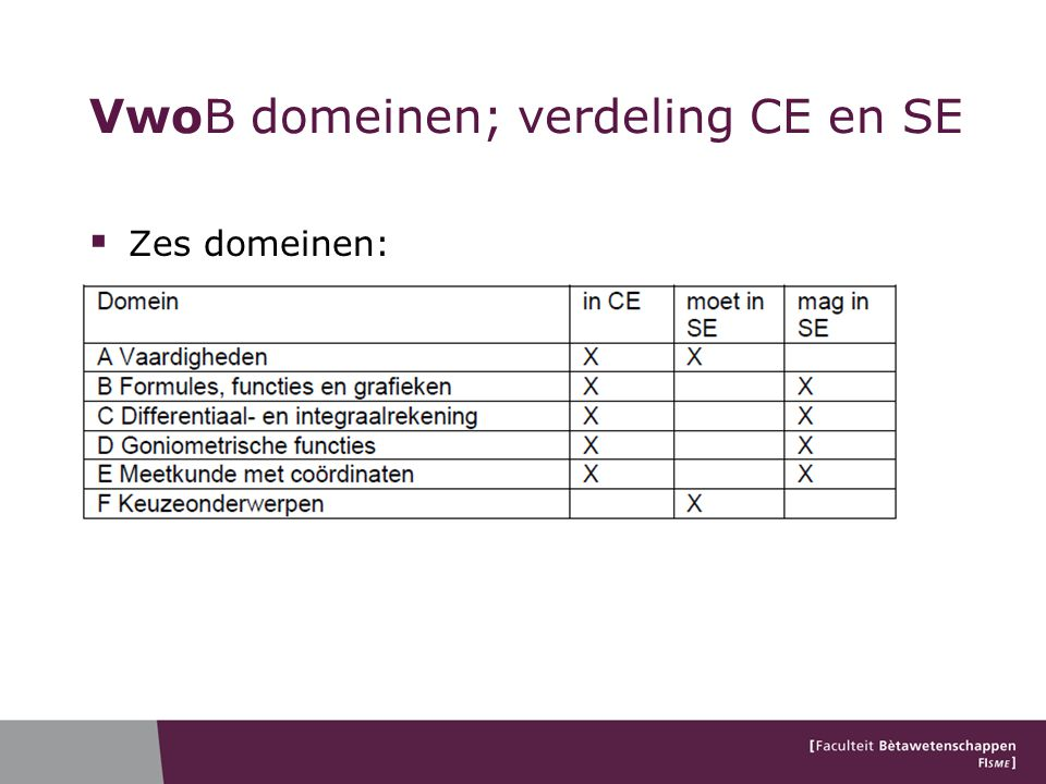 VwoB domeinen; verdeling CE en SE