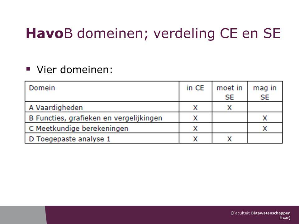 HavoB domeinen; verdeling CE en SE