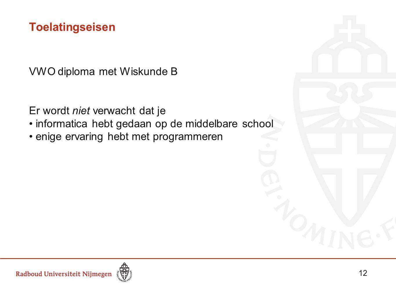 Toelatingseisen VWO diploma met Wiskunde B