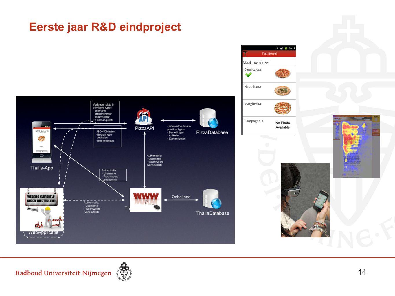 Eerste jaar R&D eindproject