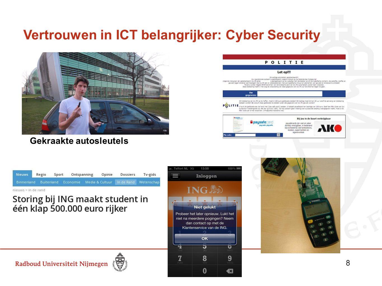 Vertrouwen in ICT belangrijker: Cyber Security
