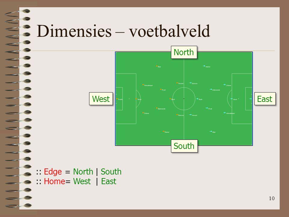 Dimensies – voetbalveld