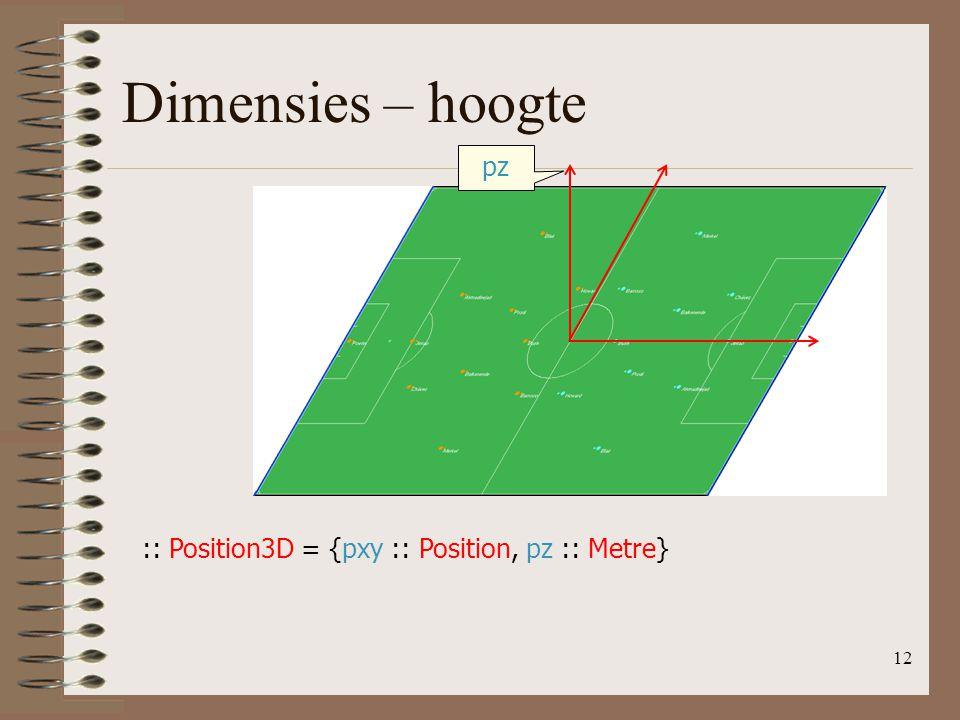 Dimensies – hoogte pz :: Position3D = {pxy :: Position, pz :: Metre}