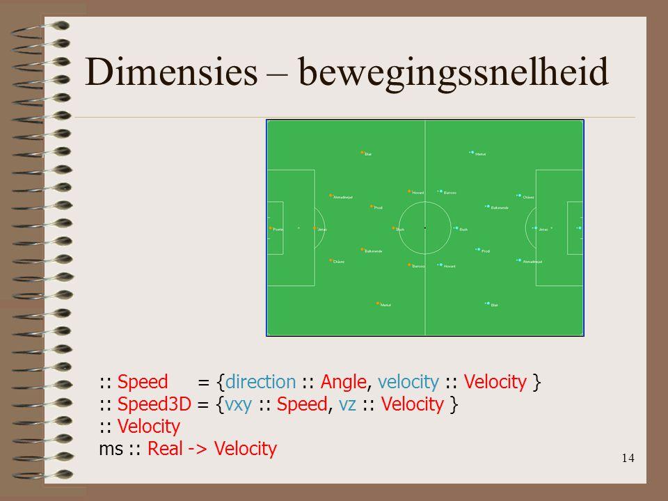 Dimensies – bewegingssnelheid