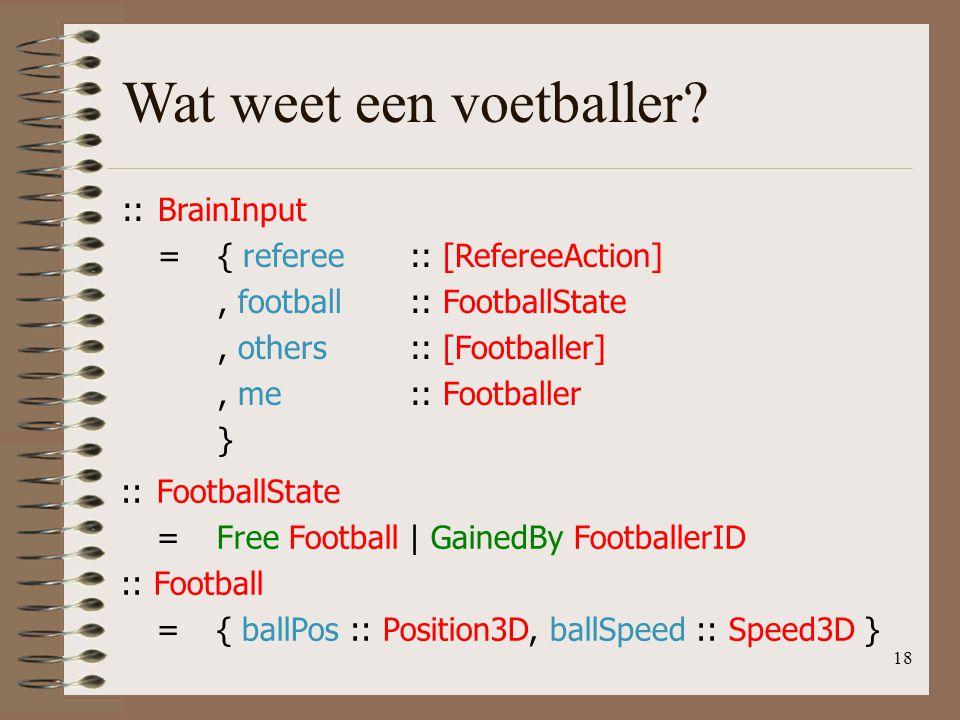 Wat weet een voetballer