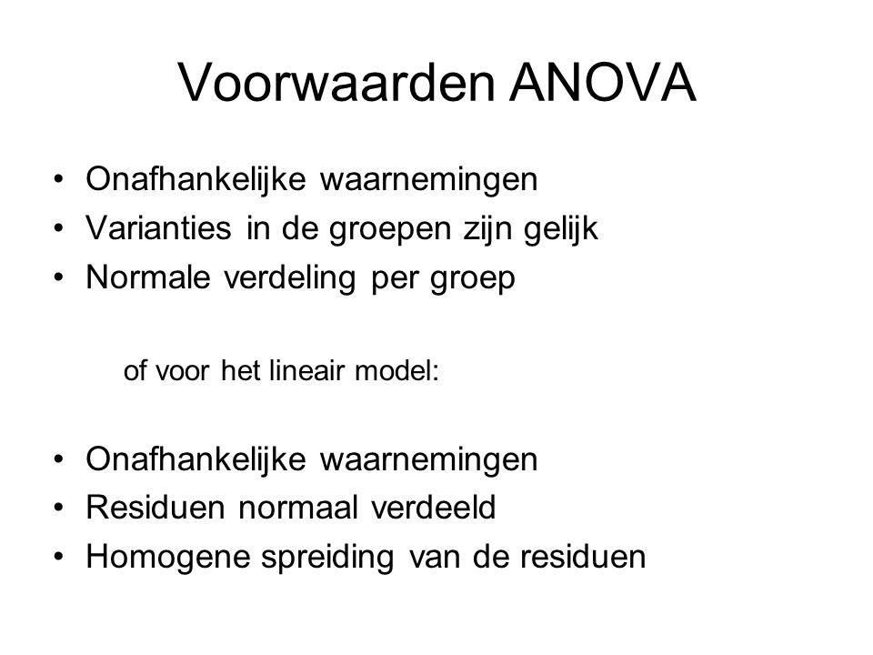 Voorwaarden ANOVA Onafhankelijke waarnemingen