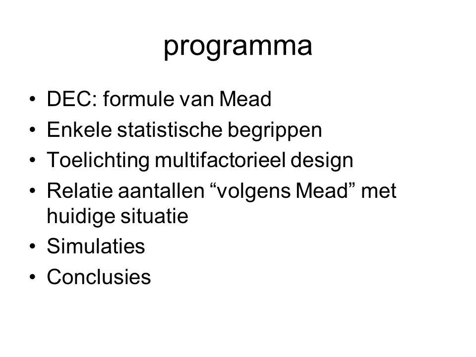programma DEC: formule van Mead Enkele statistische begrippen