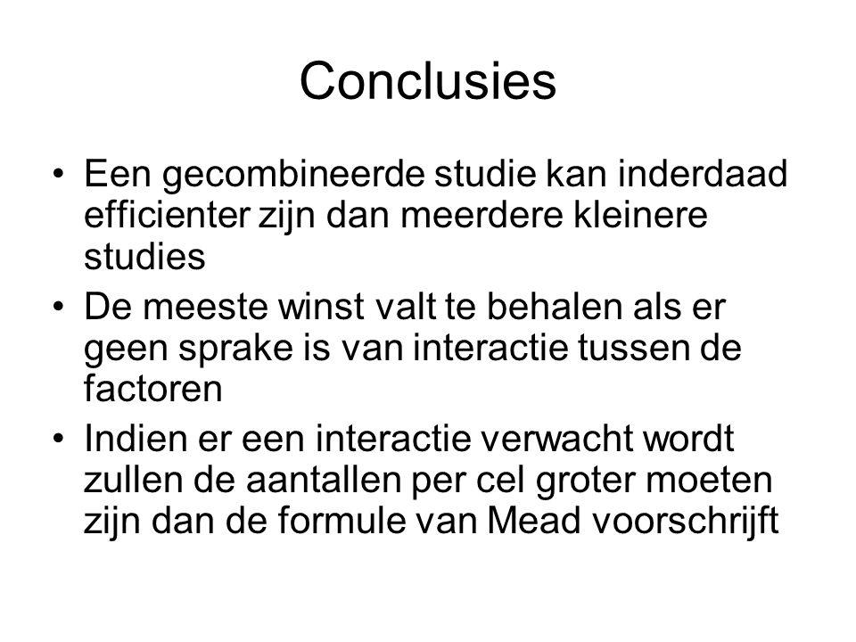 Conclusies Een gecombineerde studie kan inderdaad efficienter zijn dan meerdere kleinere studies.