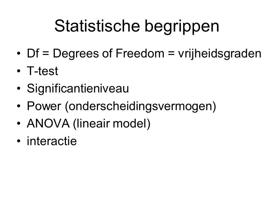 Statistische begrippen