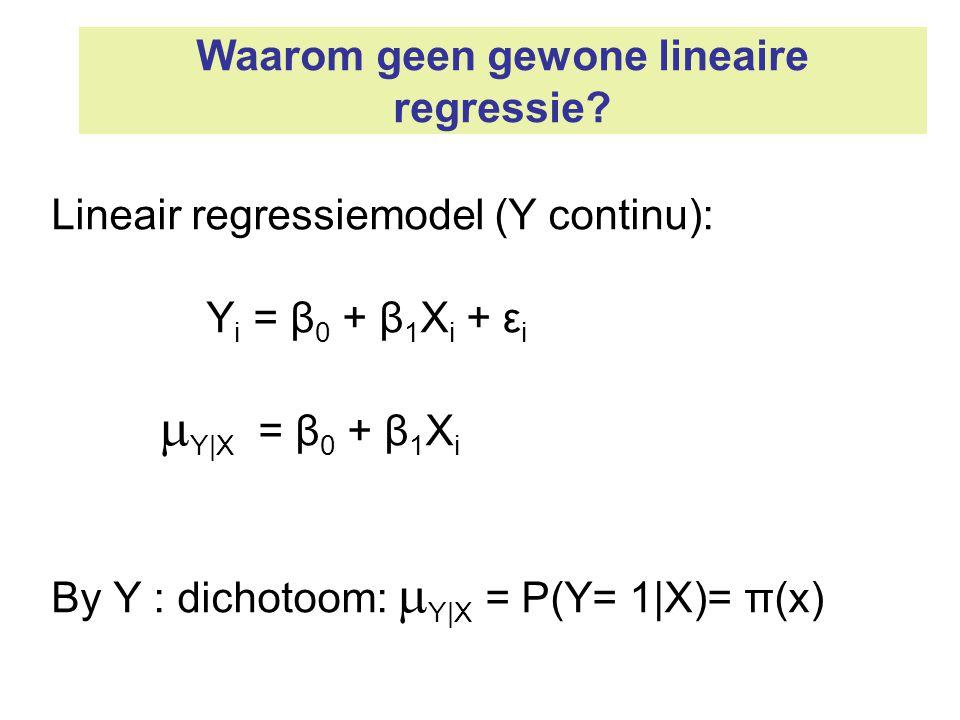 Waarom geen gewone lineaire regressie