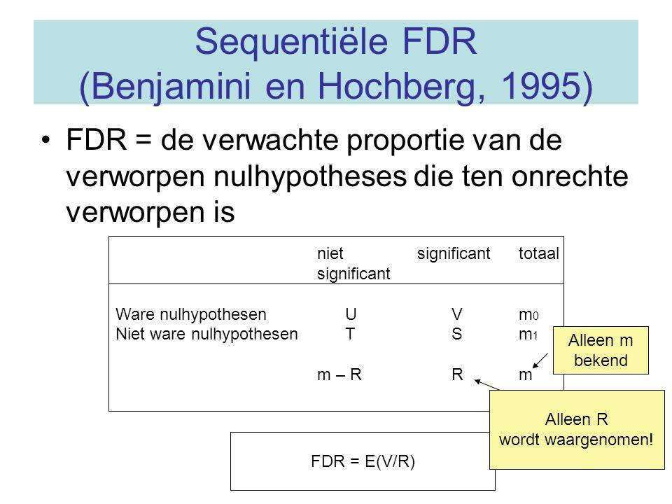 Sequentiële FDR (Benjamini en Hochberg, 1995)