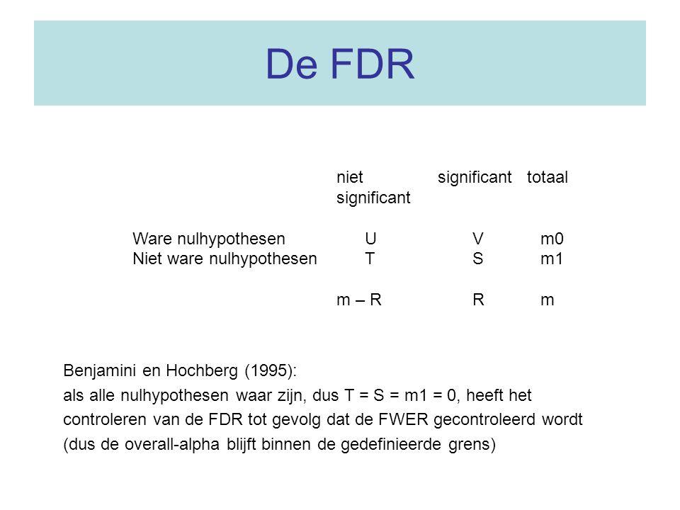 De FDR niet significant totaal significant Ware nulhypothesen U V m0