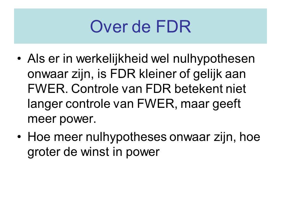 Over de FDR