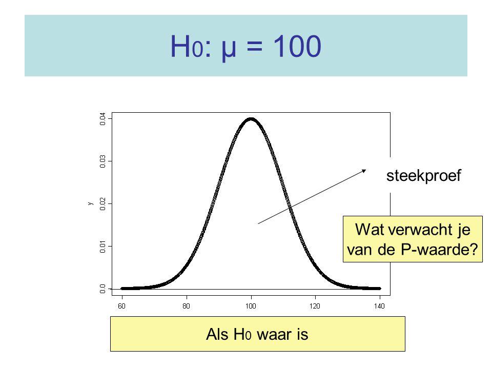 H0: µ = 100 steekproef Wat verwacht je van de P-waarde Als H0 waar is