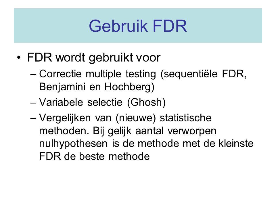 Gebruik FDR FDR wordt gebruikt voor
