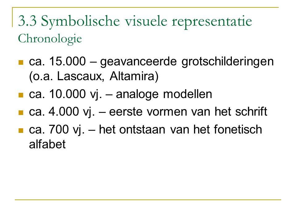 3.3 Symbolische visuele representatie Chronologie