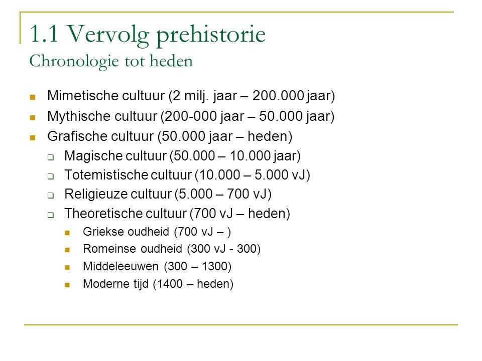 1.1 Vervolg prehistorie Chronologie tot heden
