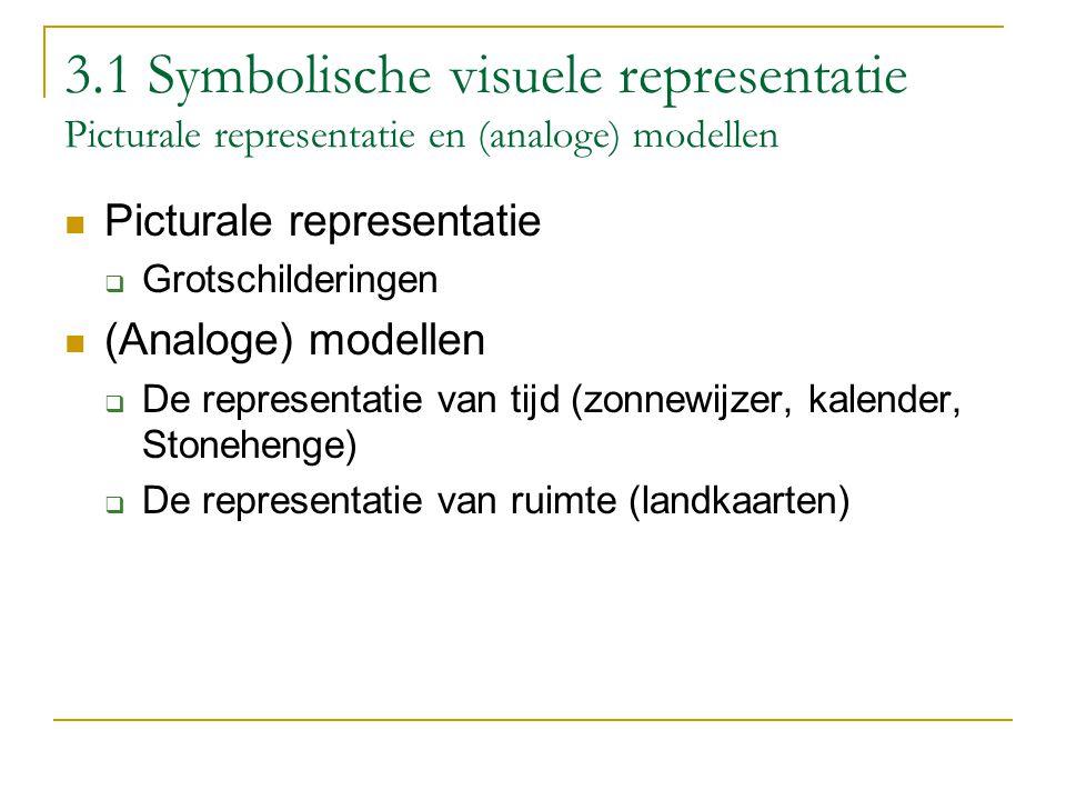 3.1 Symbolische visuele representatie Picturale representatie en (analoge) modellen